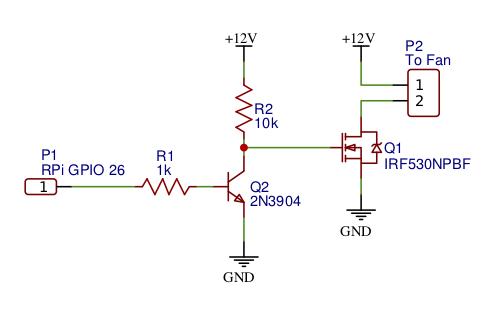 Experimental schematic