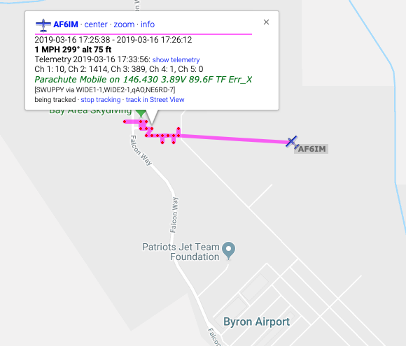APRS iGate for Parachute Mobile